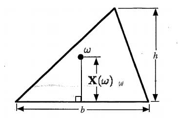 Wan82_CS1_problem.PNG