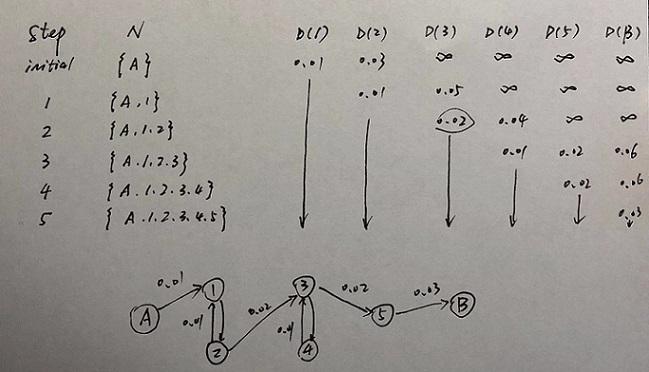 Chang534_cs4-q3.jpg