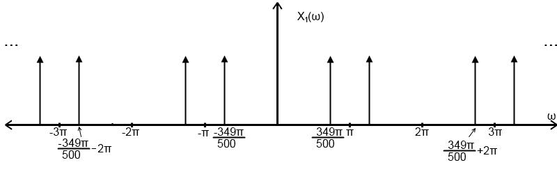 X1wplot.png