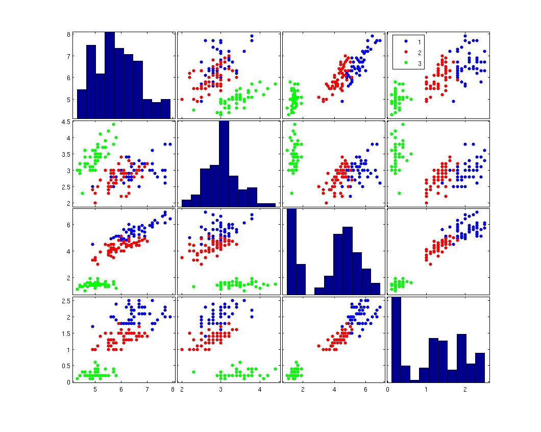 Naive Bayes Oldkiwi Rhea