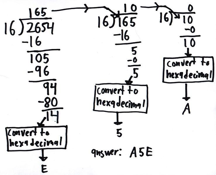 Ece270 Fall 2013 Module 1 Slecture 1