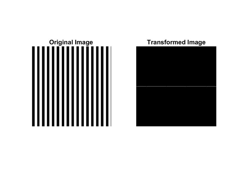 The 2-D Fourier Transform and Images - Rhea